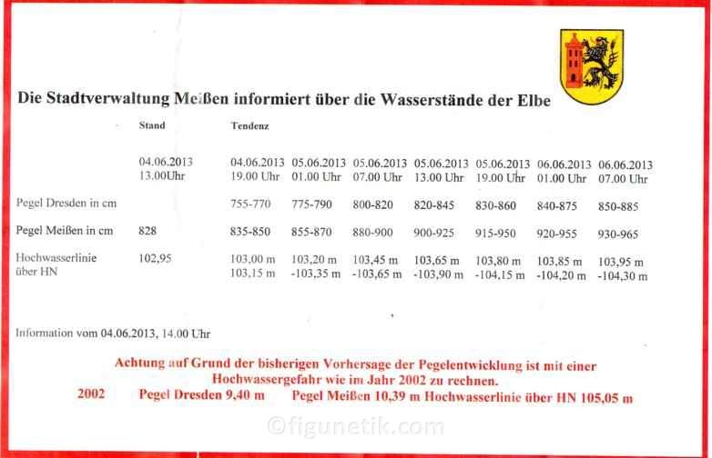 pegelstand-elbe-hochwasser-flut-2013-meissen